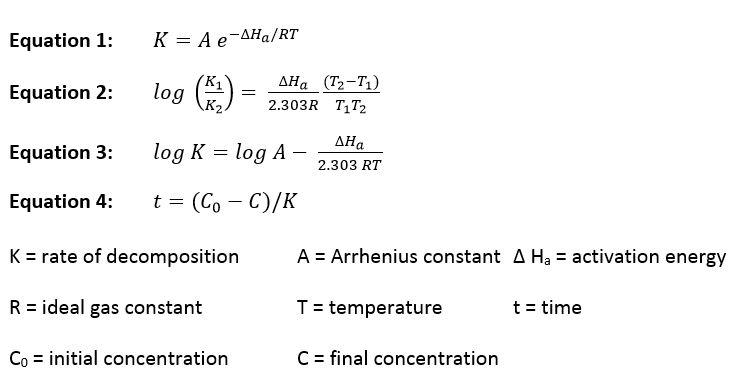 Iformulate The Solution To Dissolution Solubility And